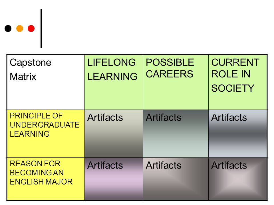 Capstone Matrix LIFELONG LEARNING POSSIBLE CAREERS CURRENT ROLE IN SOCIETY PRINCIPLE OF UNDERGRADUATE LEARNING Artifacts REASON FOR BECOMING AN ENGLISH MAJOR Artifacts