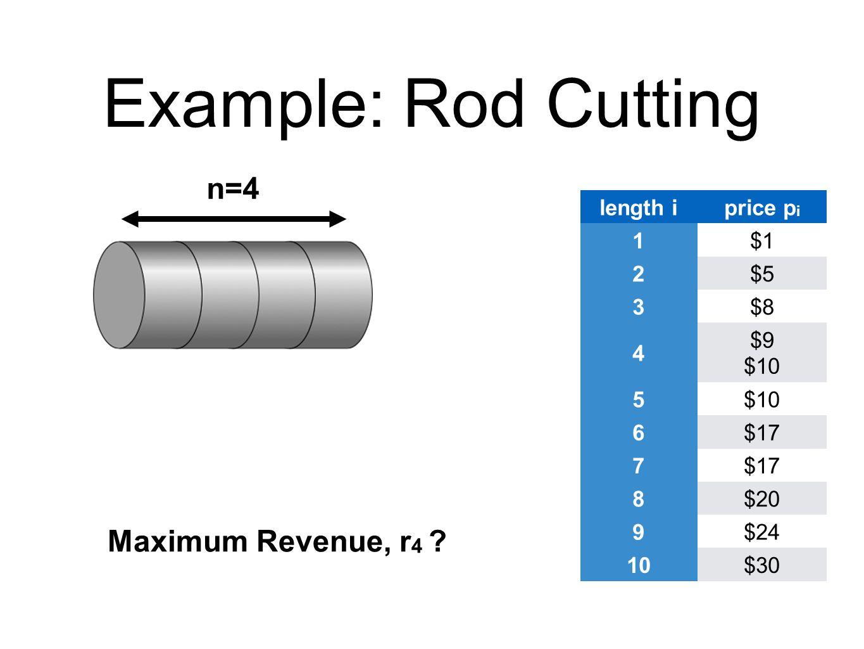 Momoized-Cut-Rod-Aux Momoized-Cut-Rod-Aux(p,n,r) 1.if r[n] >= 0 2.return r[n] 3.if n == 0 4.q = 0 5.else q = -∞ 6.for i = 1 to n 7.q = max(q,p[i]+Memoized-Cut-Rod-Aux(p,n-i,r)) 8.r[n] = q 9.return q