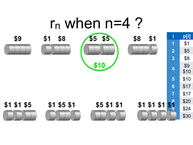 Bottom-Up-Cut-Rod Bottom-Up-Cut-Rod(p,n) 1.let r[0..n] be a new array 2.r[0] = 0 3.for j = 1 to n 4.q = -∞ 5.for i = 1 to j 6.q = max(q, p[i] + r[j-i]) 7.r[j] = q 8.return r[n]
