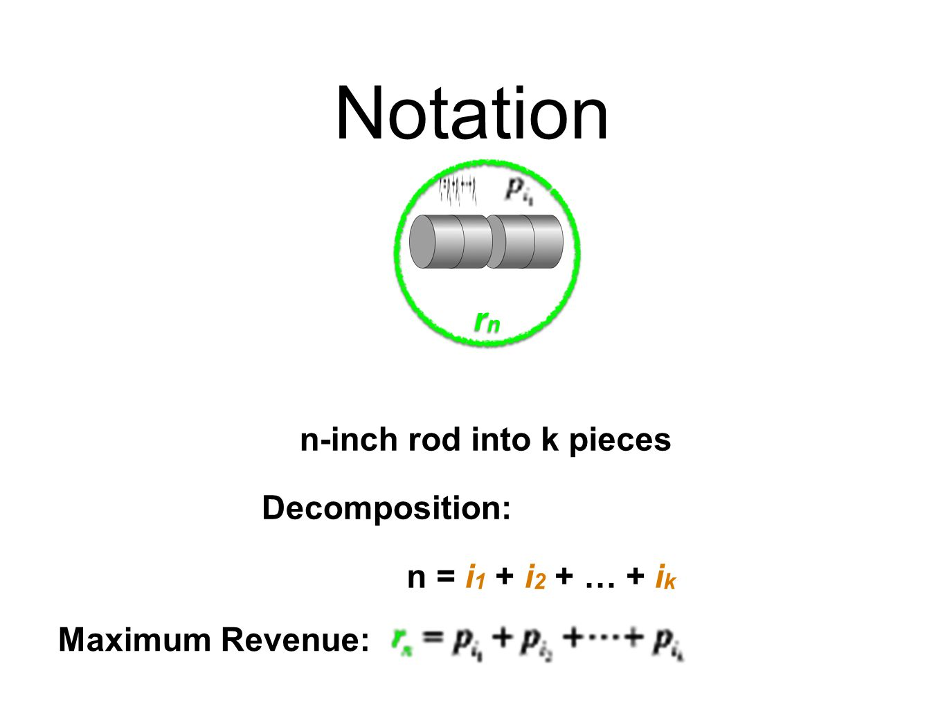 Notation rnrn rnrn rod into k piecesn-inch Decomposition: n = i 1 + i 2 + … + i k Maximum Revenue:
