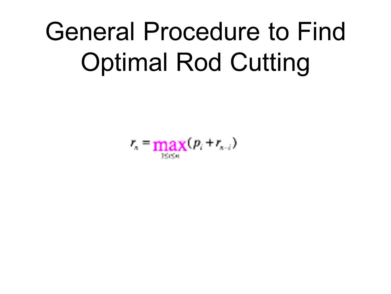 Recursive Top-Down Cut-Rod(p,n) 1.if n == 0 2.return 0 3.q = -∞ 4.for i = 1 to n 5.q = max(q,p[i] + Cut-Rod(p, n - i ) ) 6.return q