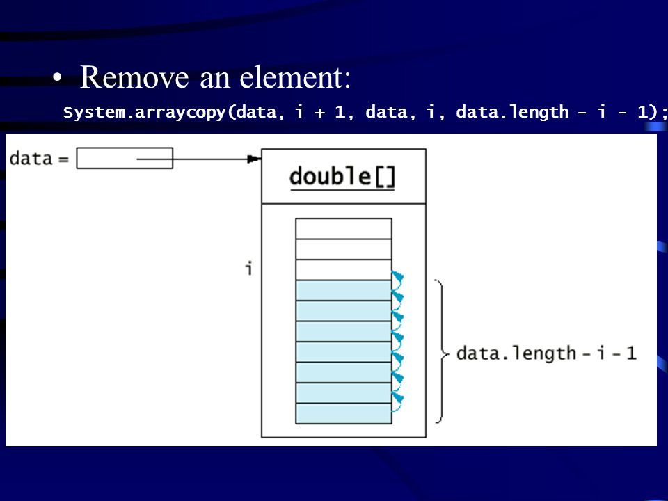 Remove an element: System.arraycopy(data, i + 1, data, i, data.length - i - 1);