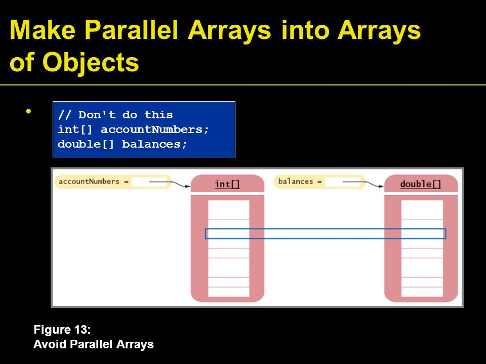 Make Parallel Arrays into Arrays of Objects Figure 13: Avoid Parallel Arrays // Don t do this int[] accountNumbers; double[] balances;