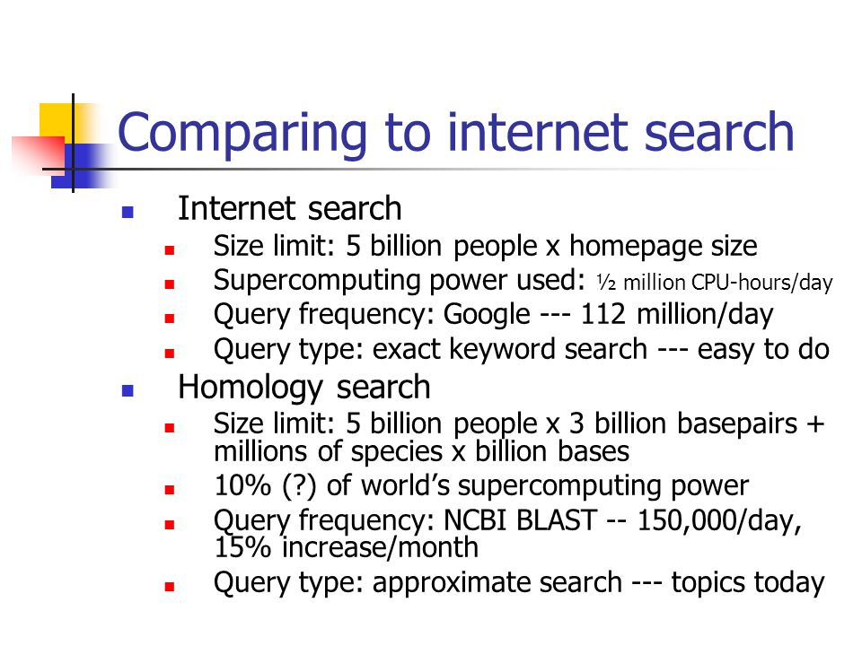 Comparing to internet search Internet search Size limit: 5 billion people x homepage size Supercomputing power used: ½ million CPU-hours/day Query frequency: Google --- 112 million/day Query type: exact keyword search --- easy to do Homology search Size limit: 5 billion people x 3 billion basepairs + millions of species x billion bases 10% (?) of world's supercomputing power Query frequency: NCBI BLAST -- 150,000/day, 15% increase/month Query type: approximate search --- topics today