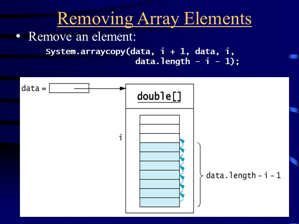 Remove an element: System.arraycopy(data, i + 1, data, i, data.length - i - 1); Removing Array Elements