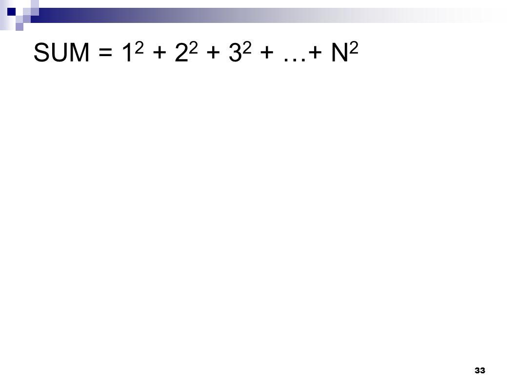 33 SUM = 1 2 + 2 2 + 3 2 + …+ N 2