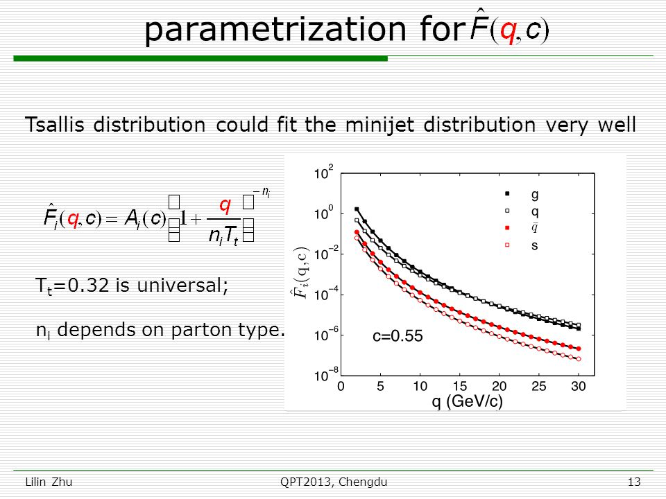 parametrization for Lilin ZhuQPT2013, Chengdu13 Tsallis distribution could fit the minijet distribution very well T t =0.32 is universal; n i depends on parton type.