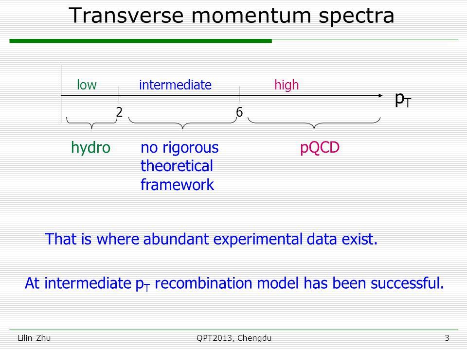 QPT2013, Chengdu3 Transverse momentum spectra pTpT 26 lowintermediatehigh pQCD hydro no rigorous theoretical framework At intermediate p T recombination model has been successful.