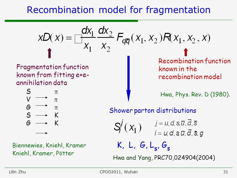 Lilin ZhuCPOD2011, Wuhan31 Recombination model for fragmentation Fragmentation function known from fitting e+e- annihilation data S  V  G  S K G K Biennewies, Kniehl, Kramer Kniehl, Kramer, Pötter Recombination function known in the recombination model Hwa, Phys.
