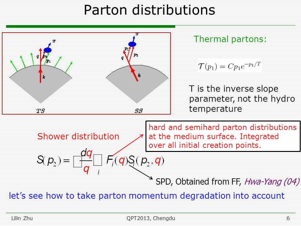 Lilin Zhu p2p2 dynamical path length Fries, et al PRC(03) The process of momentum degradation parton distribution at creation point Calculation in pQCD is not reliable at intermediate q and difficult to account for the nuclear complications at various c and The degradation of momentum from k to q can be written as a simple exponential Hwa-Yang(10) Nuclear complicatioin is in the determination of 7 QPT2013, Chengdu