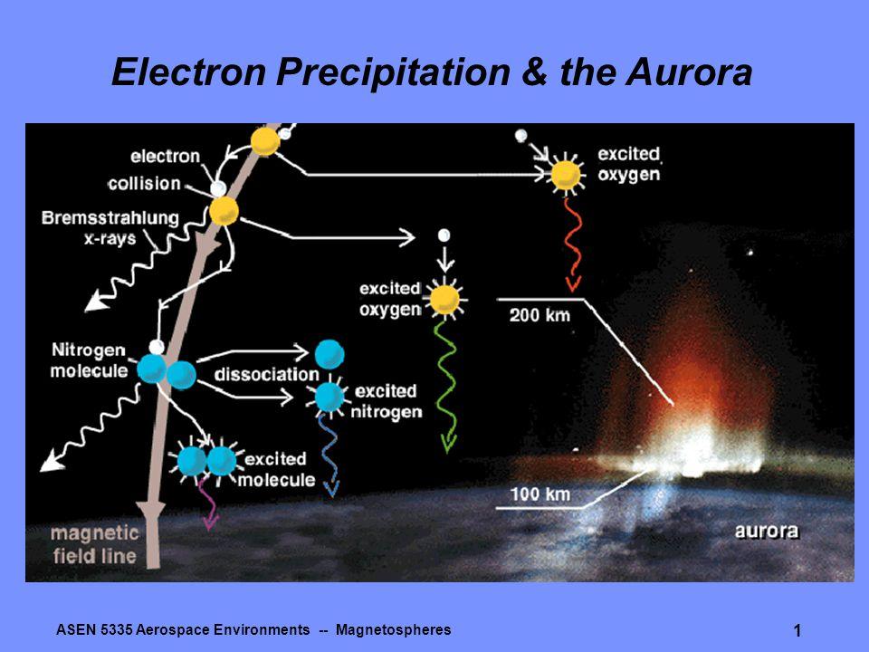 ASEN 5335 Aerospace Environments -- Magnetospheres 1 Electron Precipitation & the Aurora