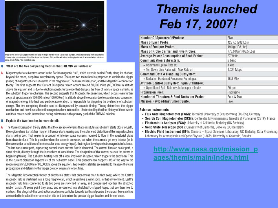 Themis launched Feb 17, 2007! http://www.nasa.gov/mission_p ages/themis/main/index.html