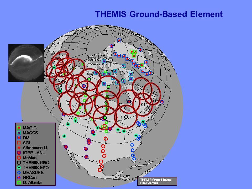 THEMIS Ground-Based Element