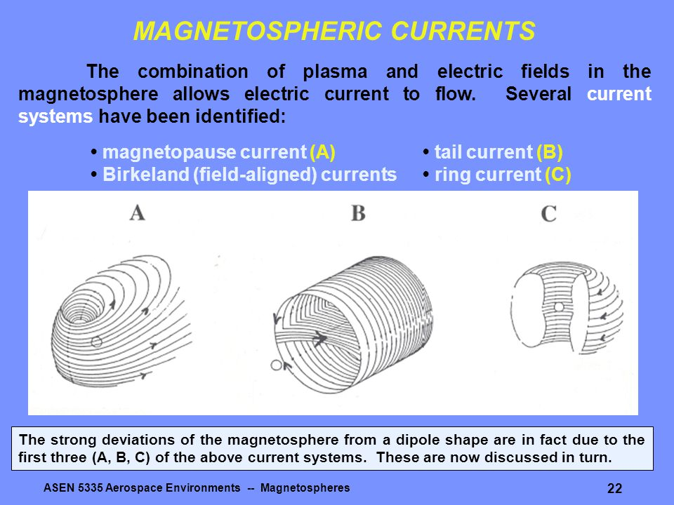 ASEN 5335 Aerospace Environments -- Magnetospheres 22 MAGNETOSPHERIC CURRENTS The combination of plasma and electric fields in the magnetosphere allow