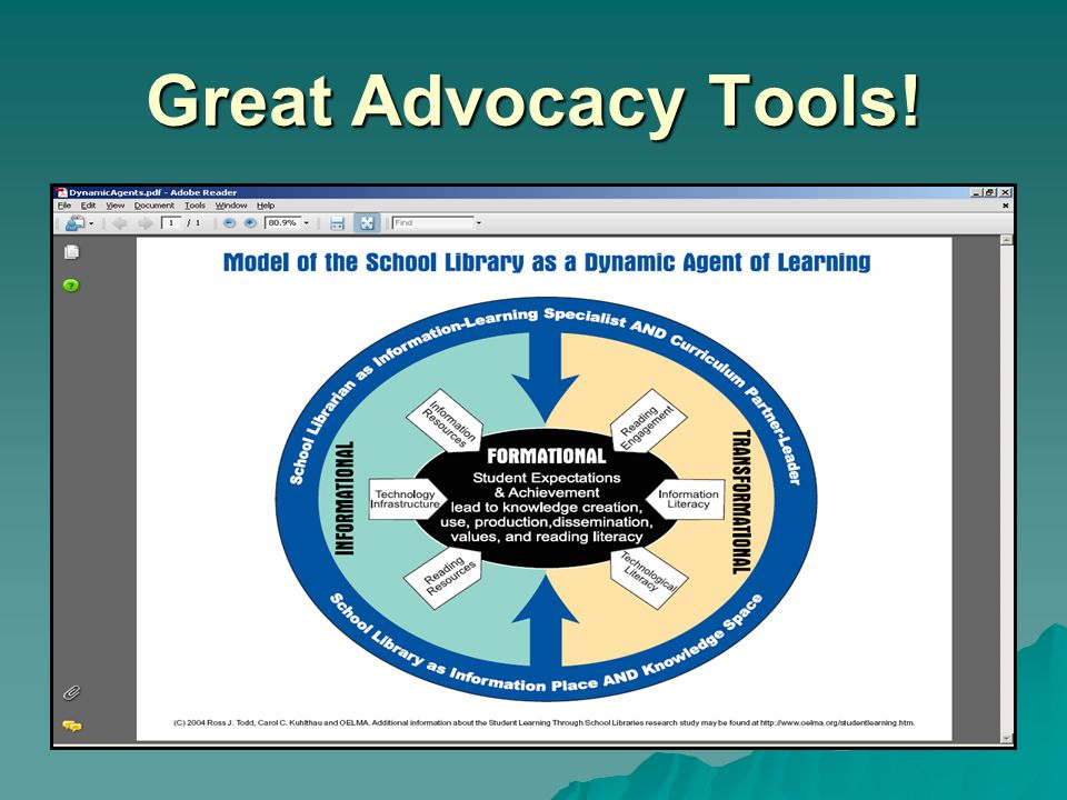 Great Advocacy Tools!