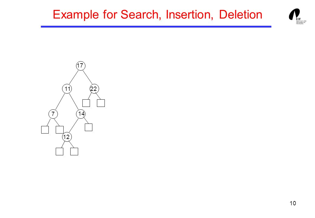 10 Example for Search, Insertion, Deletion 17 1122 7 14 12