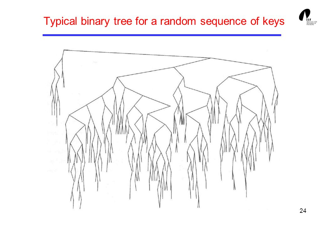 24 Typical binary tree for a random sequence of keys