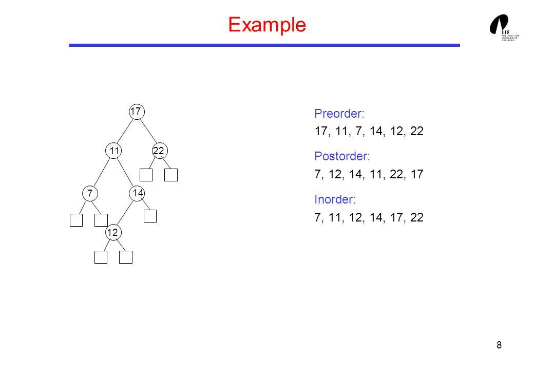 8 Example Preorder: 17, 11, 7, 14, 12, 22 Postorder: 7, 12, 14, 11, 22, 17 Inorder: 7, 11, 12, 14, 17, 22 17 1122 7 14 12
