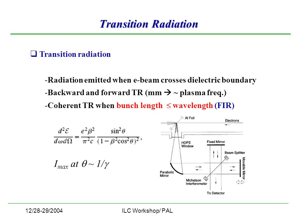 12/28-29/2004ILC Workshop/ PAL  Transition radiation -Radiation emitted when e-beam crosses dielectric boundary -Backward and forward TR (mm  ~ plas