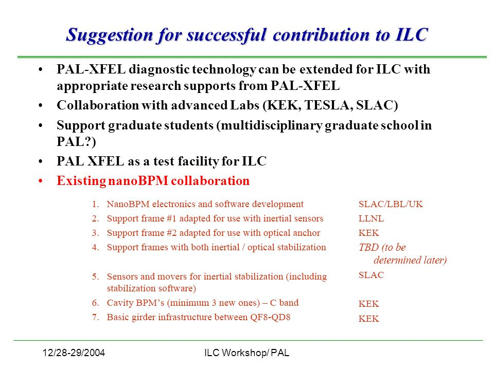 12/28-29/2004ILC Workshop/ PAL Suggestion for successful contribution to ILC PAL-XFEL diagnostic technology can be extended for ILC with appropriate research supports from PAL-XFEL Collaboration with advanced Labs (KEK, TESLA, SLAC) Support graduate students (multidisciplinary graduate school in PAL ) PAL XFEL as a test facility for ILC Existing nanoBPM collaboration