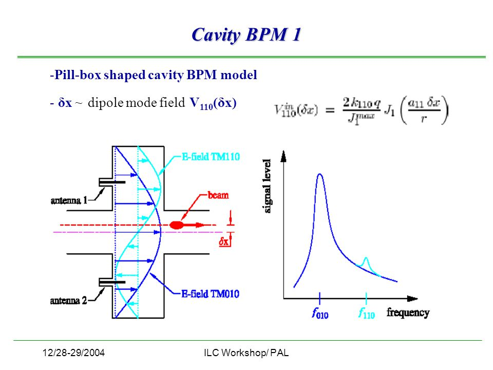 12/28-29/2004ILC Workshop/ PAL Cavity BPM 1 -Pill-box shaped cavity BPM model - δx ~ dipole mode field V 110 (δx)