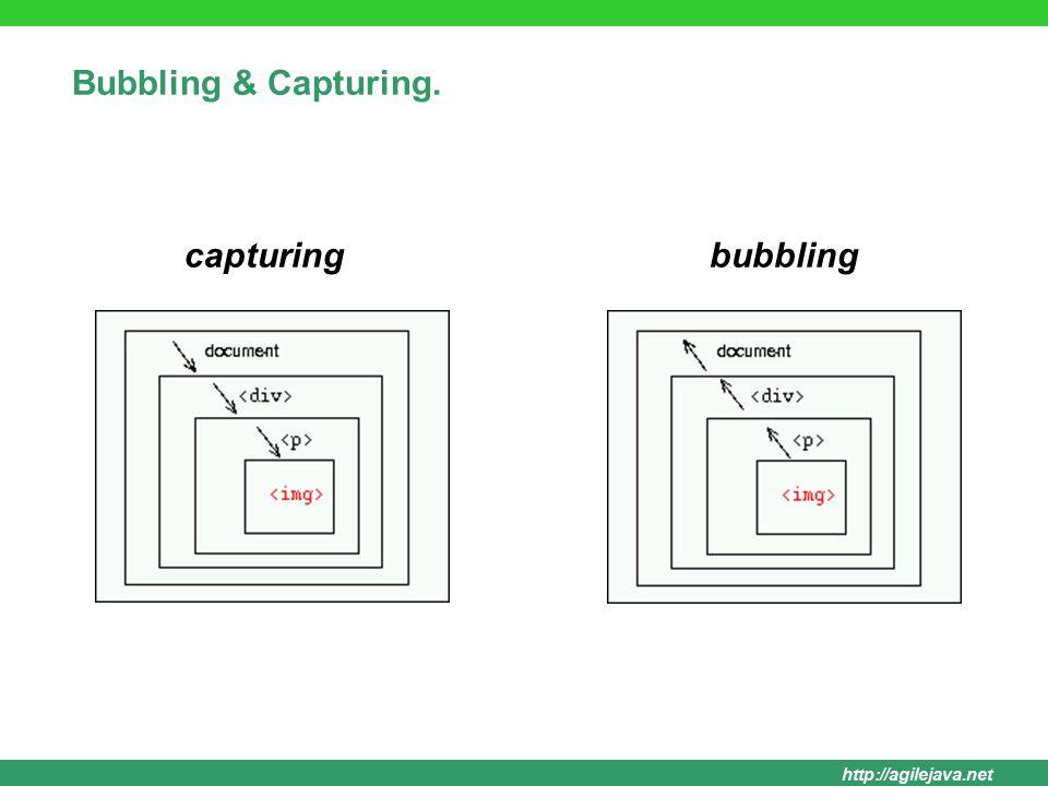 6 http://agilejava.net Bubbling & Capturing. bubblingcapturing