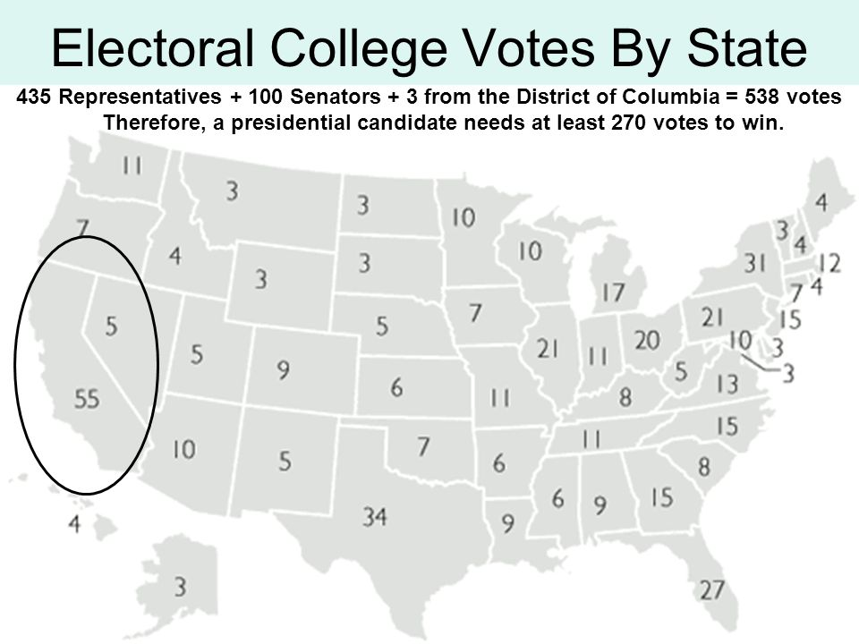 Electoral College Votes By State 435 Representatives + 100 Senators + 3 from the District of Columbia = 538 votes Therefore, a presidential candidate needs at least 270 votes to win.