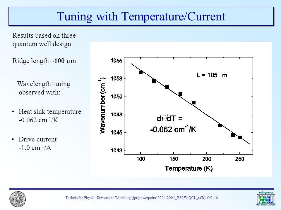 Technische Physik, Universität Würzburg (jpr\powerpoint\2004\2004_ESLW\QCL_talk) foil 10 Wavelength tuning observed with: Heat sink temperature -0.062