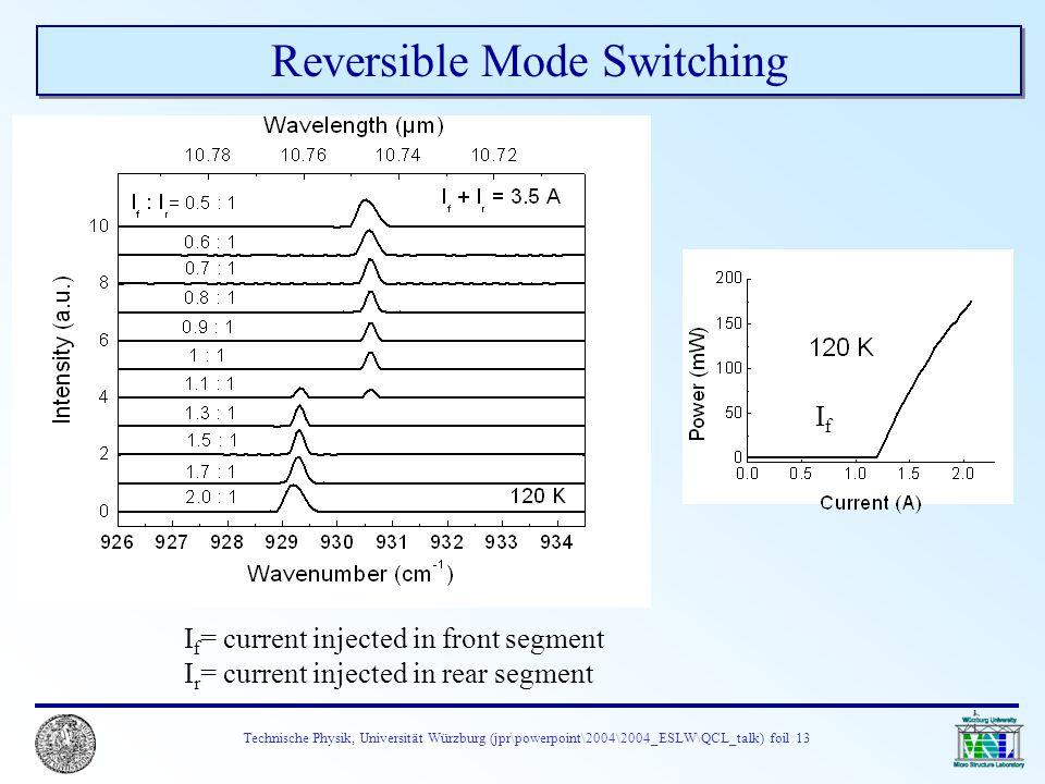 Technische Physik, Universität Würzburg (jpr\powerpoint\2004\2004_ESLW\QCL_talk) foil 13 Reversible Mode Switching I f = current injected in front seg