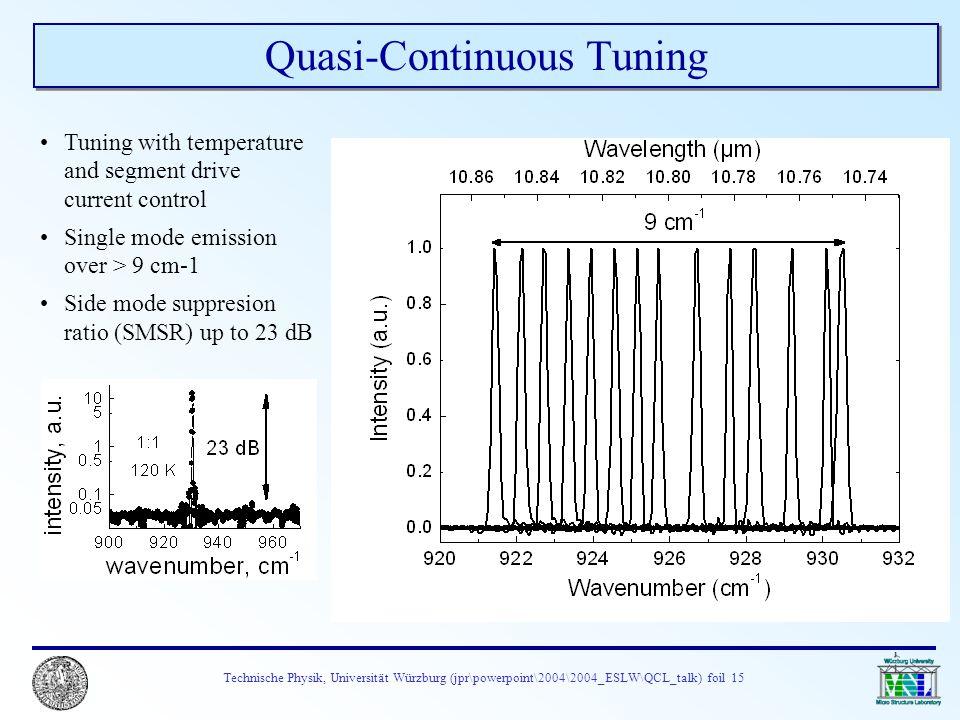 Technische Physik, Universität Würzburg (jpr\powerpoint\2004\2004_ESLW\QCL_talk) foil 15 Quasi-Continuous Tuning Tuning with temperature and segment d