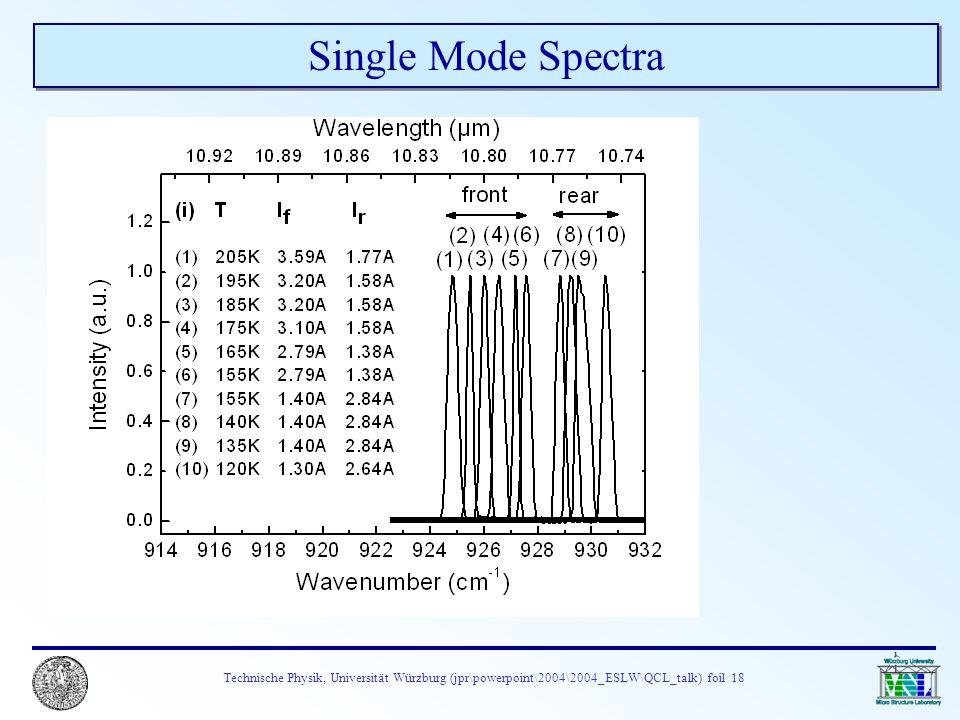 Technische Physik, Universität Würzburg (jpr\powerpoint\2004\2004_ESLW\QCL_talk) foil 18 Single Mode Spectra
