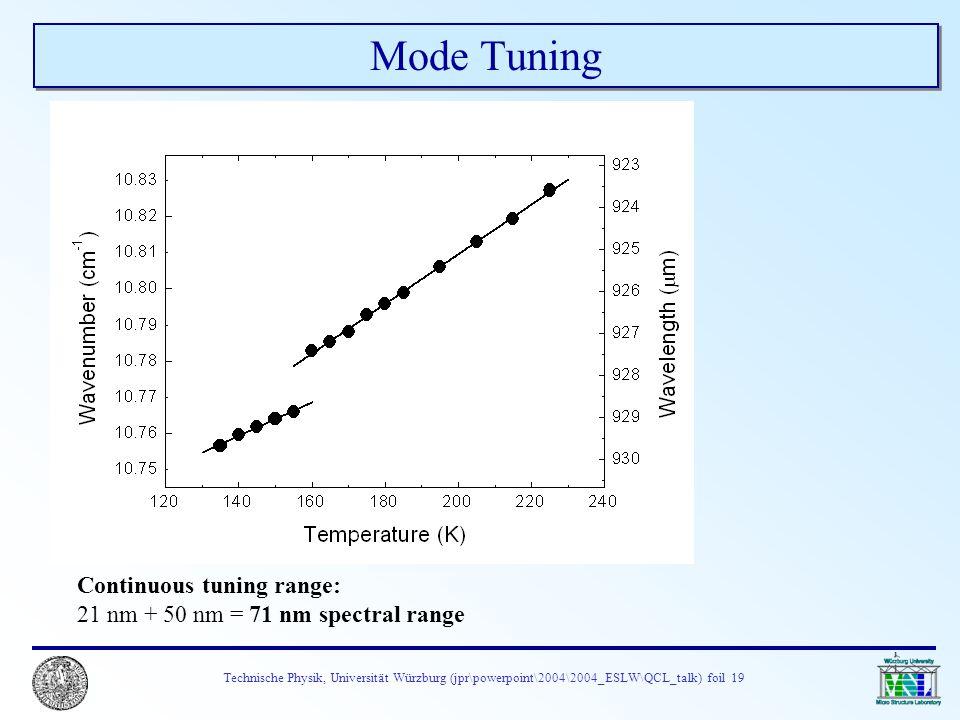 Technische Physik, Universität Würzburg (jpr\powerpoint\2004\2004_ESLW\QCL_talk) foil 19 Mode Tuning Continuous tuning range: 21 nm + 50 nm = 71 nm sp