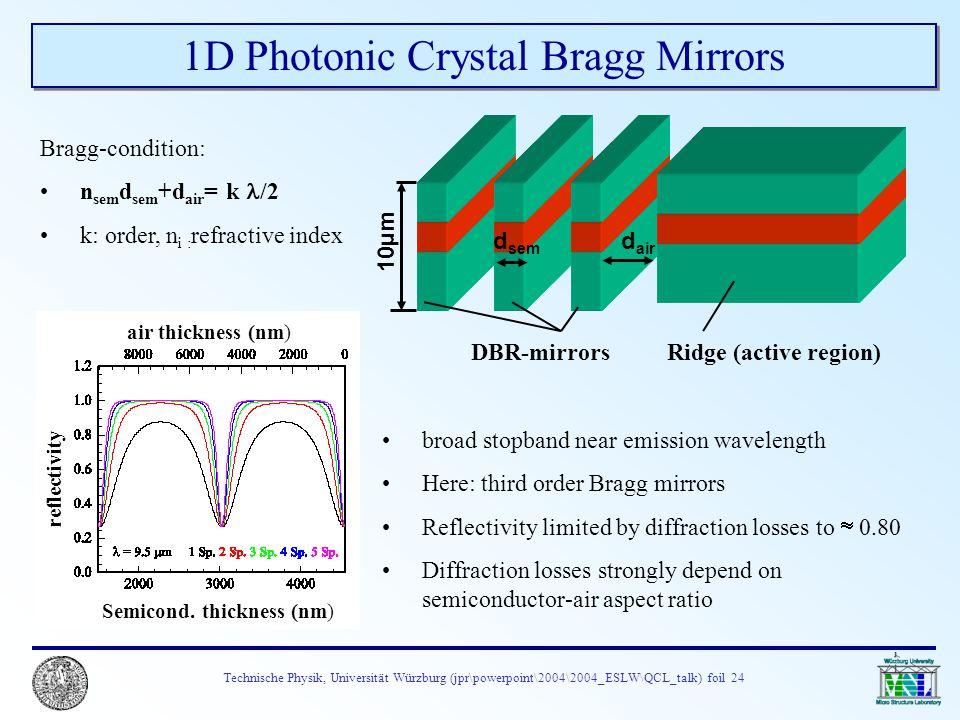 Technische Physik, Universität Würzburg (jpr\powerpoint\2004\2004_ESLW\QCL_talk) foil 24 1D Photonic Crystal Bragg Mirrors Ridge (active region) DBR-m