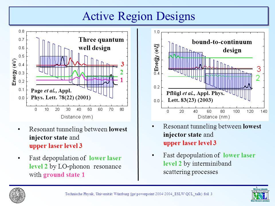 Technische Physik, Universität Würzburg (jpr\powerpoint\2004\2004_ESLW\QCL_talk) foil 3 Active Region Designs 3 2 1 Page et al., Appl. Phys. Lett. 78(