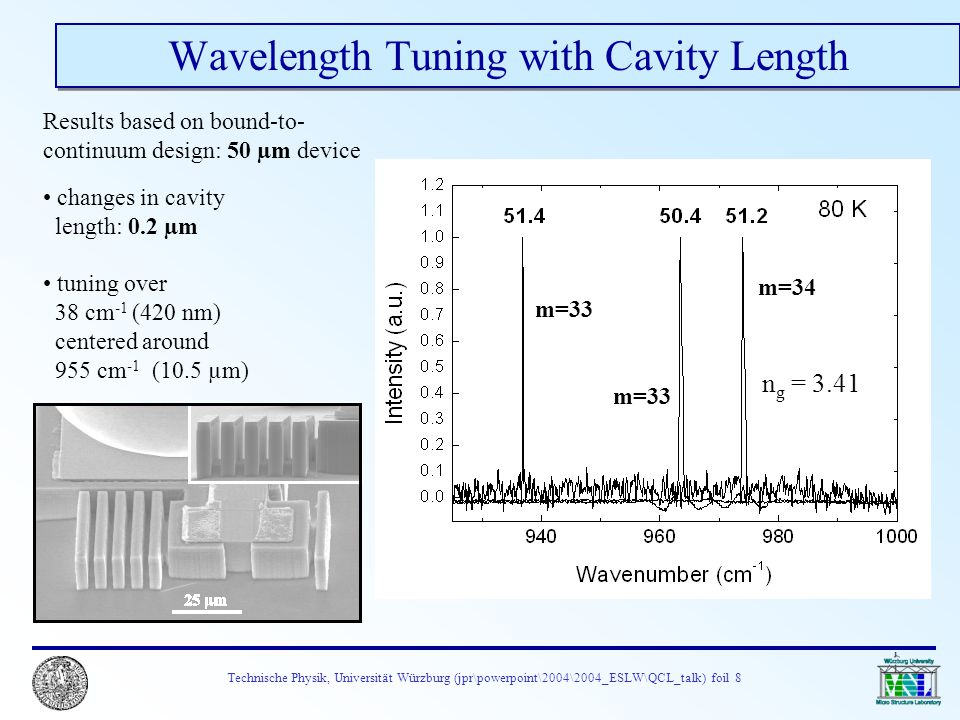 Technische Physik, Universität Würzburg (jpr\powerpoint\2004\2004_ESLW\QCL_talk) foil 8 Wavelength Tuning with Cavity Length m=33 m=34 n g = 3.41 chan