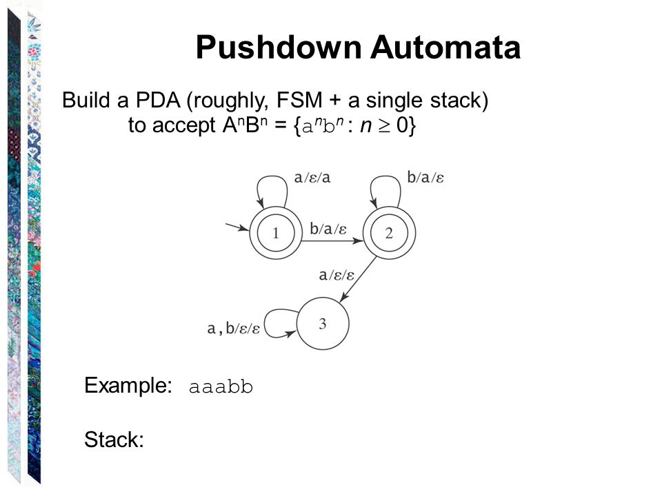 Pushdown Automata Build a PDA (roughly, FSM + a single stack) to accept A n B n = { a n b n : n  0} Example: aaabb Stack: