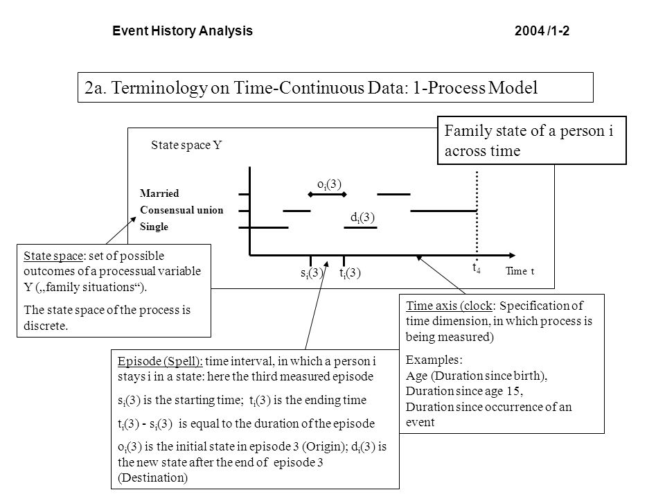 Event History Analysis 2004 /7-6 Several possibilities exist to test the significance of the coefficients.