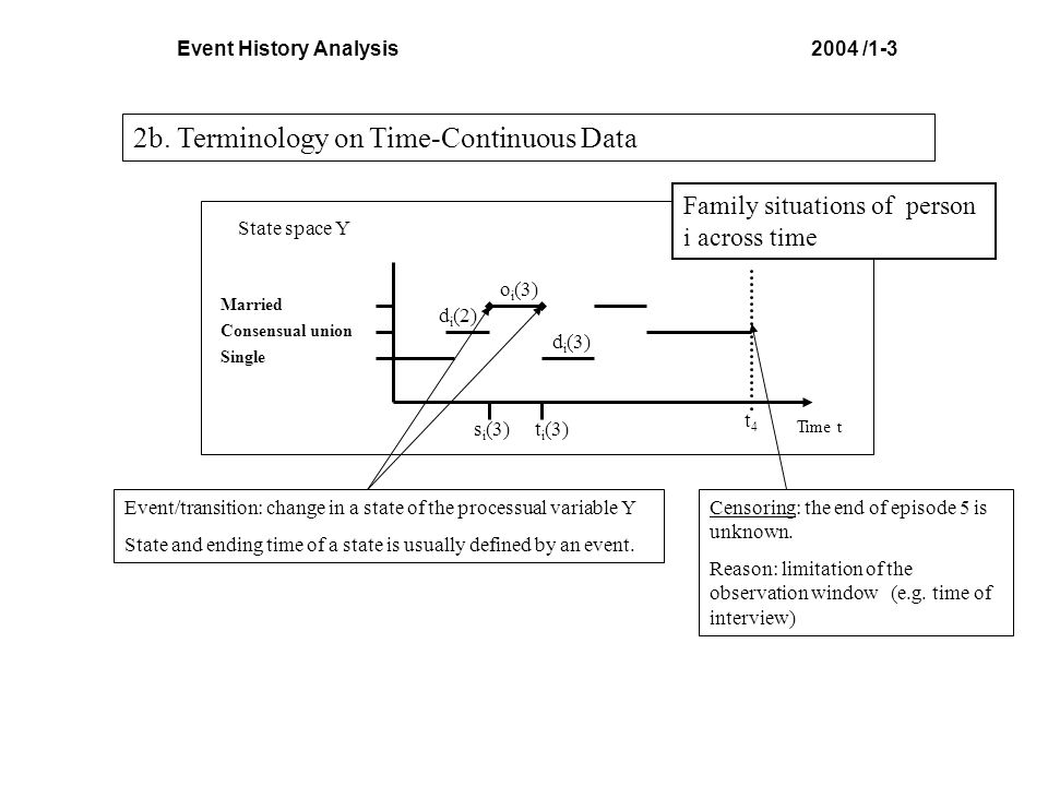 Event History Analysis 2004 /8-1 Rate regression with time constant covariates: r(t) = r = exp (  0 +  1 X 1 +...
