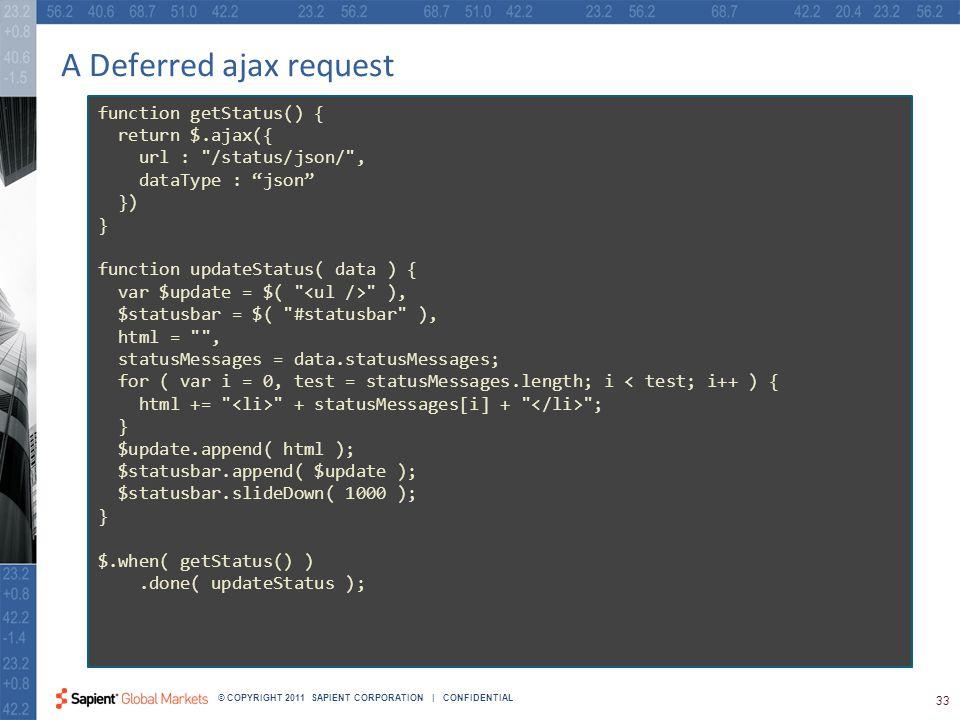 33 © COPYRIGHT 2011 SAPIENT CORPORATION | CONFIDENTIAL A Deferred ajax request function getStatus() { return $.ajax({ url : /status/json/ , dataType : json }) } function updateStatus( data ) { var $update = $( ), $statusbar = $( #statusbar ), html = , statusMessages = data.statusMessages; for ( var i = 0, test = statusMessages.length; i < test; i++ ) { html += + statusMessages[i] + ; } $update.append( html ); $statusbar.append( $update ); $statusbar.slideDown( 1000 ); } $.when( getStatus() ).done( updateStatus );