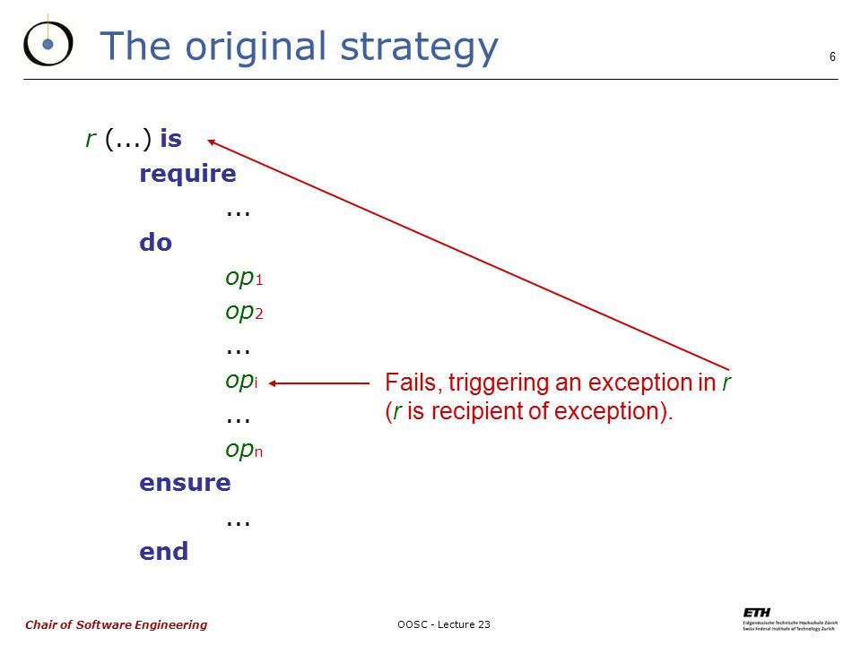 Chair of Software Engineering OOSC - Lecture 23 6 The original strategy r (...) is require...