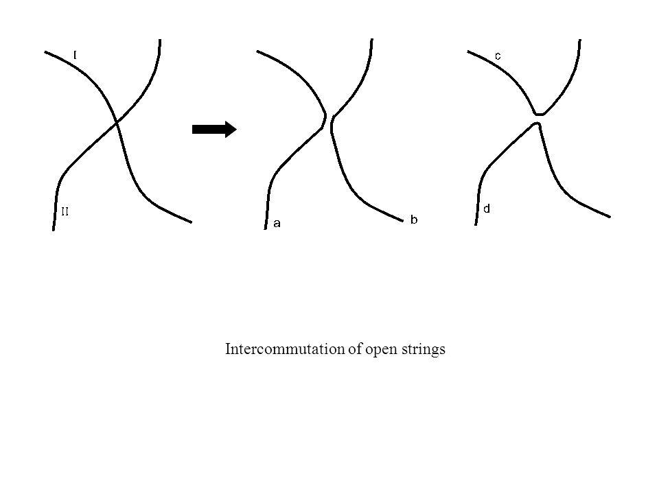 Intercommutation of open strings