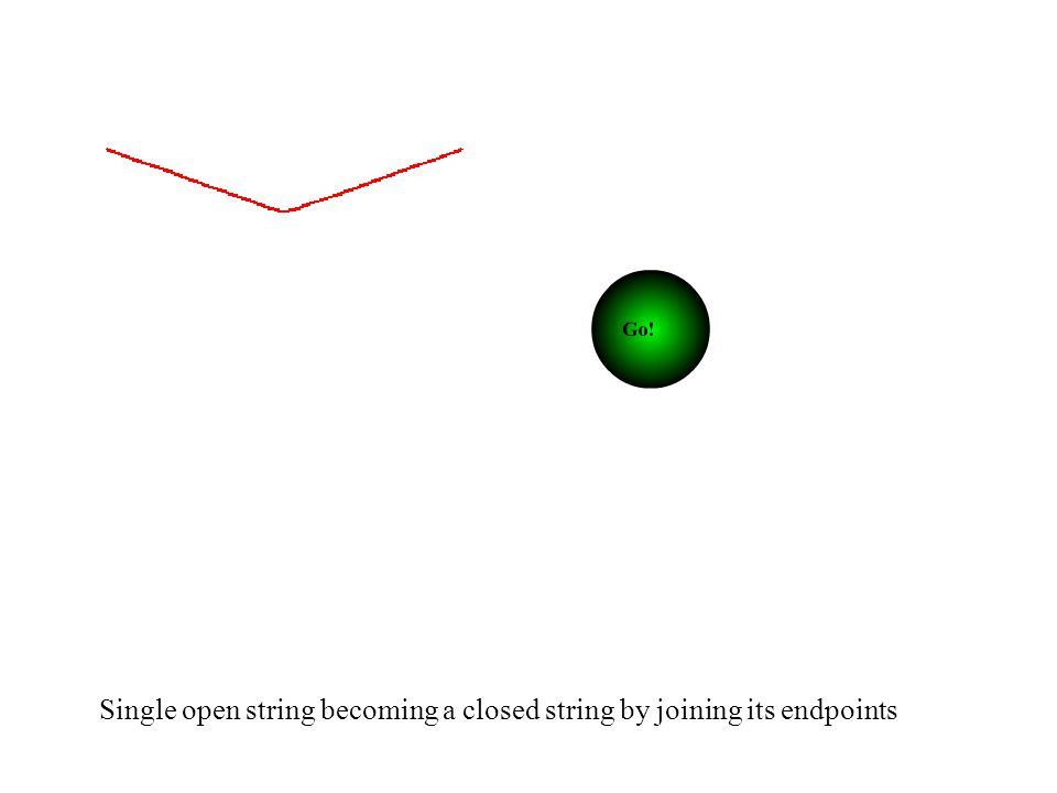 Single open string becoming a closed string by joining its endpoints