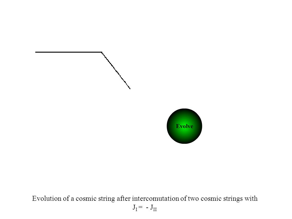 Evolution of a cosmic string after intercomutation of two cosmic strings with J I = - J II