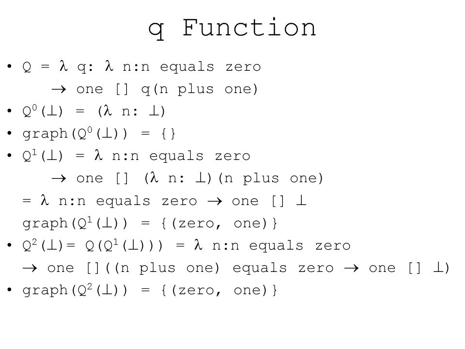 q Function Q = q: n:n equals zero  one [] q(n plus one) Q 0 (  ) = ( n:  ) graph(Q 0 (  )) = {} Q 1 (  ) = n:n equals zero  one [] ( n:  )(n plus one) = n:n equals zero  one []  graph(Q 1 (  )) = {(zero, one)} Q 2 (  )= Q(Q 1 (  ))) = n:n equals zero  one []((n plus one) equals zero  one []  ) graph(Q 2 (  )) = {(zero, one)}