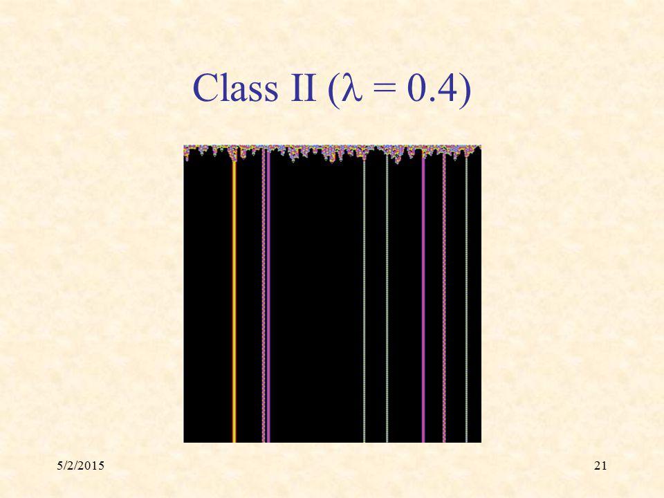 5/2/201521 Class II ( = 0.4)