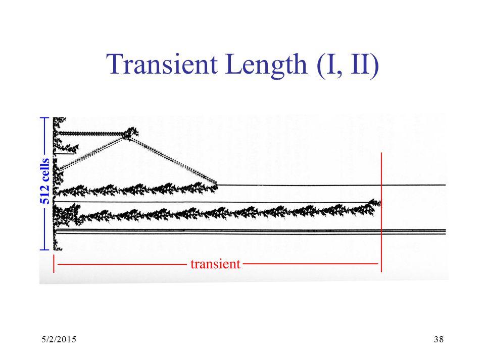 5/2/201538 Transient Length (I, II)