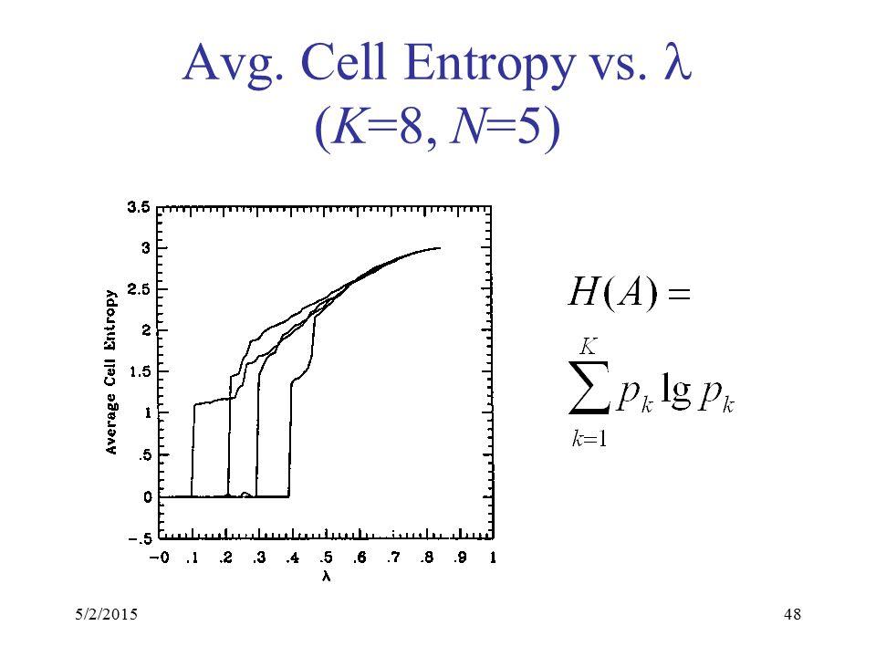 5/2/201548 Avg. Cell Entropy vs. (K=8, N=5)