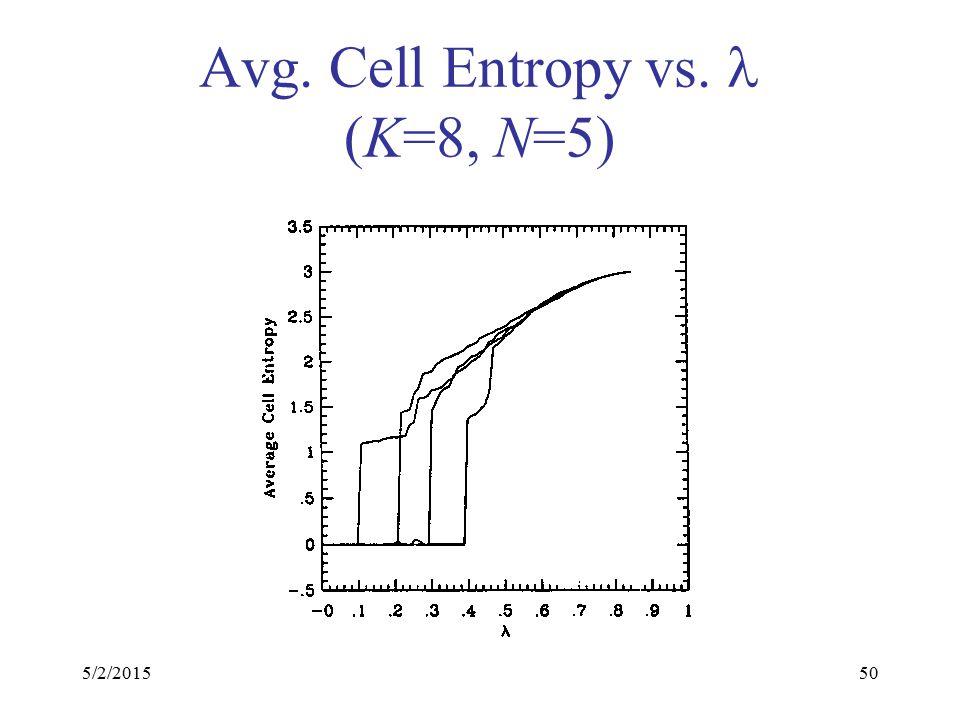 5/2/201550 Avg. Cell Entropy vs. (K=8, N=5)