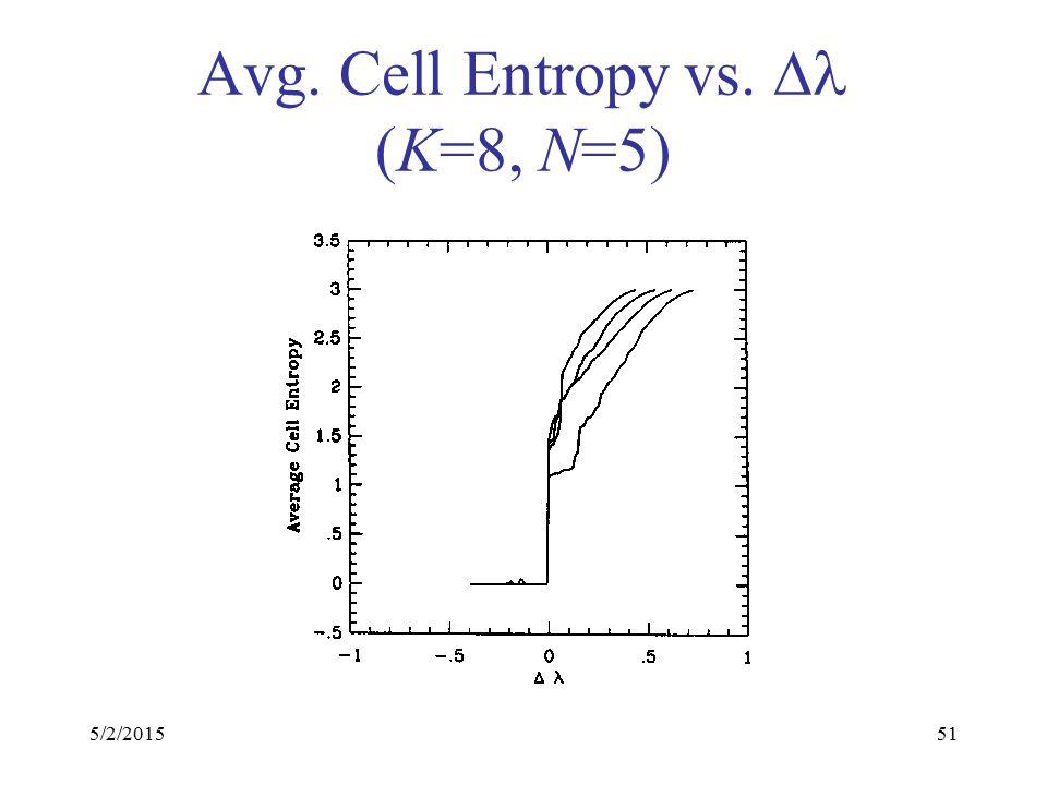 5/2/201551 Avg. Cell Entropy vs.  (K=8, N=5)