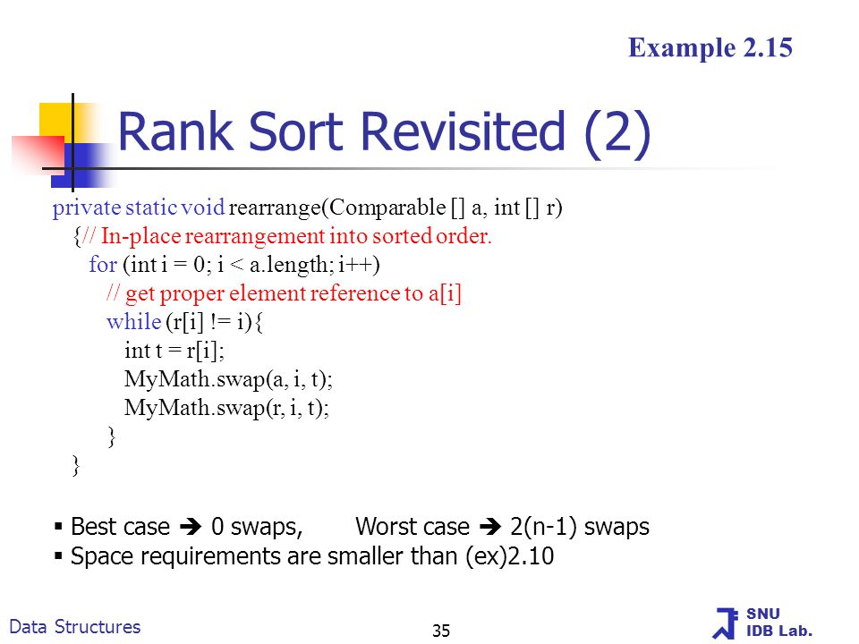 SNU IDB Lab. Data Structures 35 Rank Sort Revisited (2) Example 2.15 private static void rearrange(Comparable [] a, int [] r) {// In-place rearrangeme